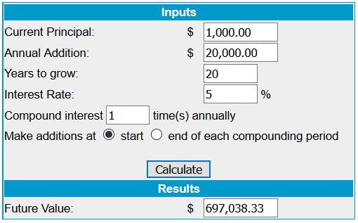 20 years compound interest