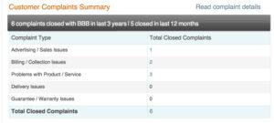 bbb complaints very few