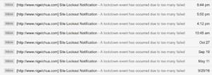 nigelchua more site lockdown