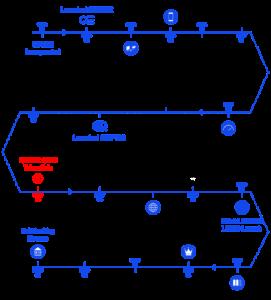 quoine road map