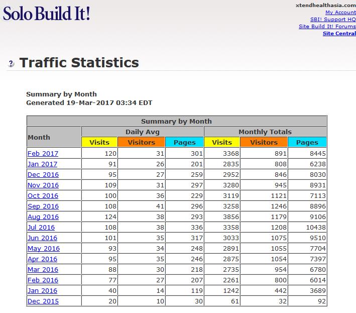 xtendhealthasia sbi traffic